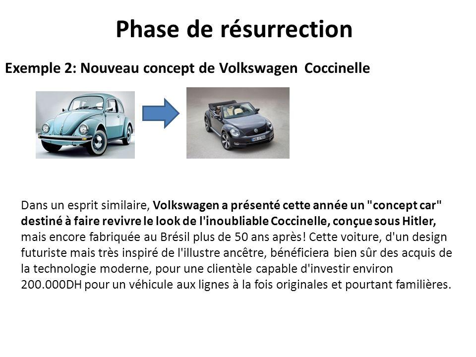 Phase de résurrection Exemple 2: Nouveau concept de Volkswagen Coccinelle.