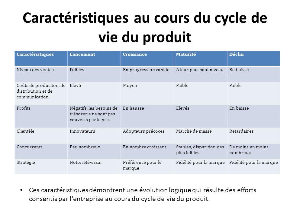 Caractéristiques au cours du cycle de vie du produit