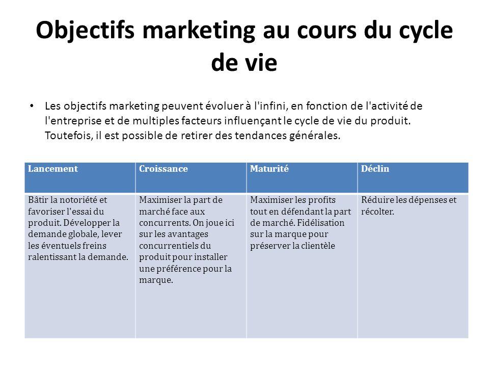 Objectifs marketing au cours du cycle de vie