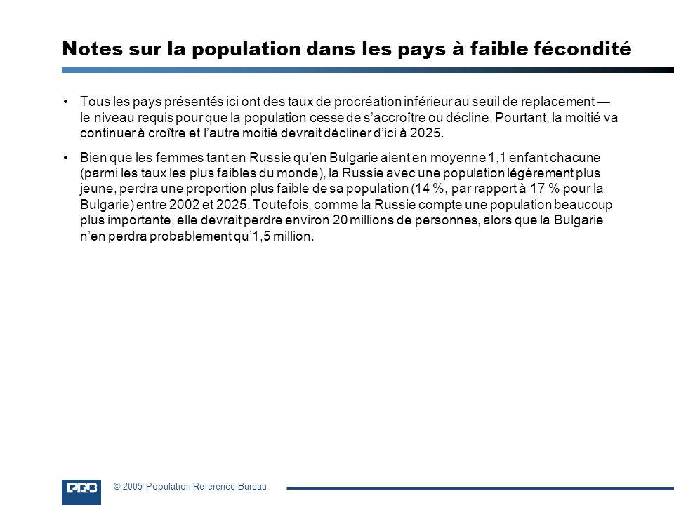 Notes sur la population dans les pays à faible fécondité
