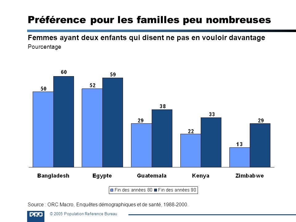Préférence pour les familles peu nombreuses