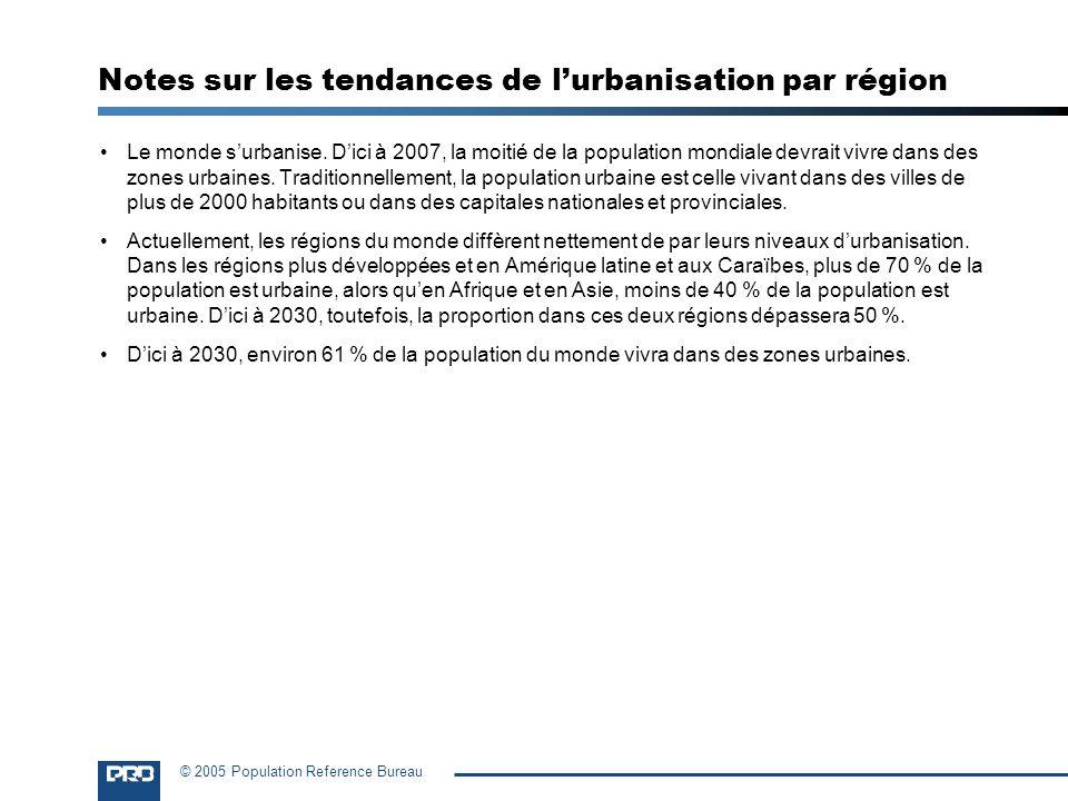 Notes sur les tendances de l'urbanisation par région