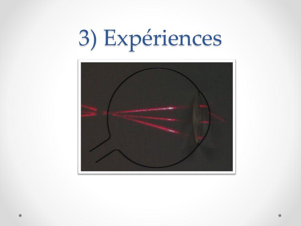3) Expériences