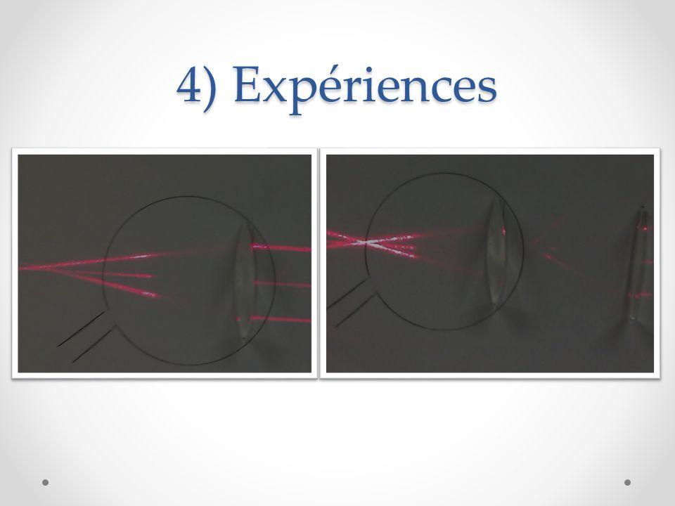 4) Expériences