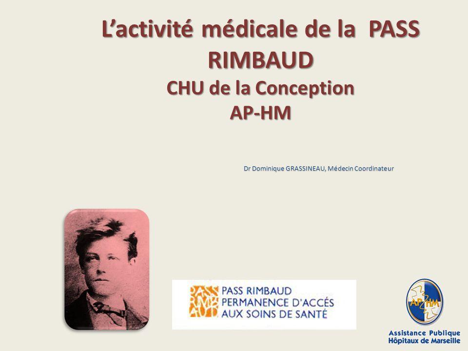 L'activité médicale de la PASS RIMBAUD