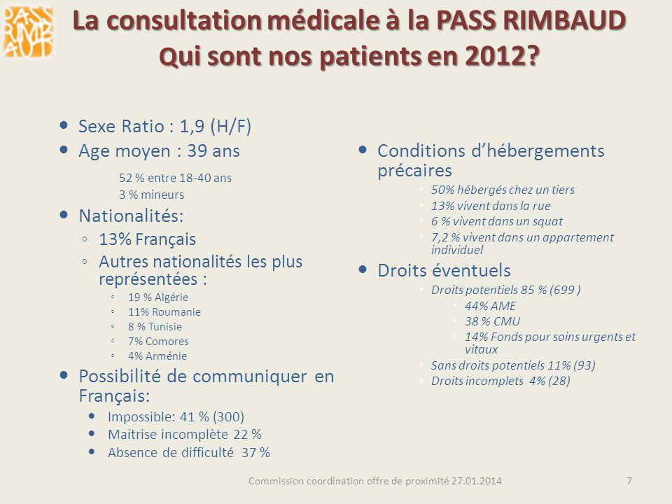 Commission coordination offre de proximité 27.01.2014