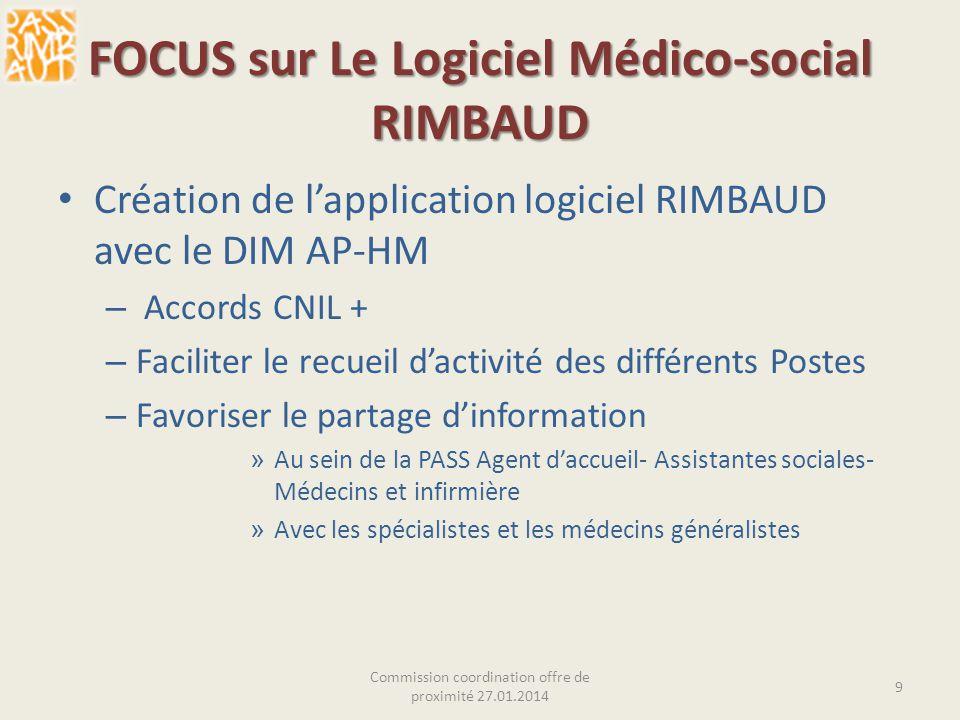 FOCUS sur Le Logiciel Médico-social RIMBAUD