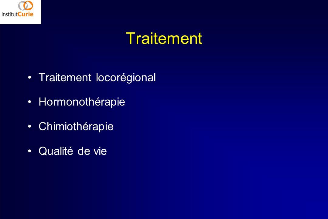 Traitement Traitement locorégional Hormonothérapie Chimiothérapie