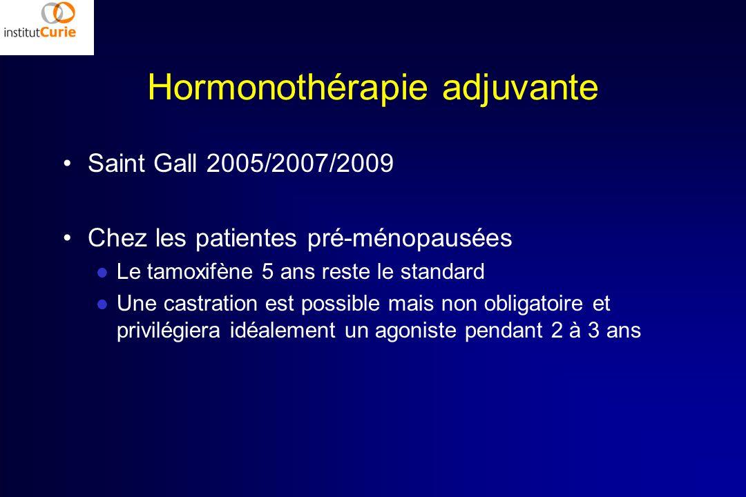 Hormonothérapie adjuvante