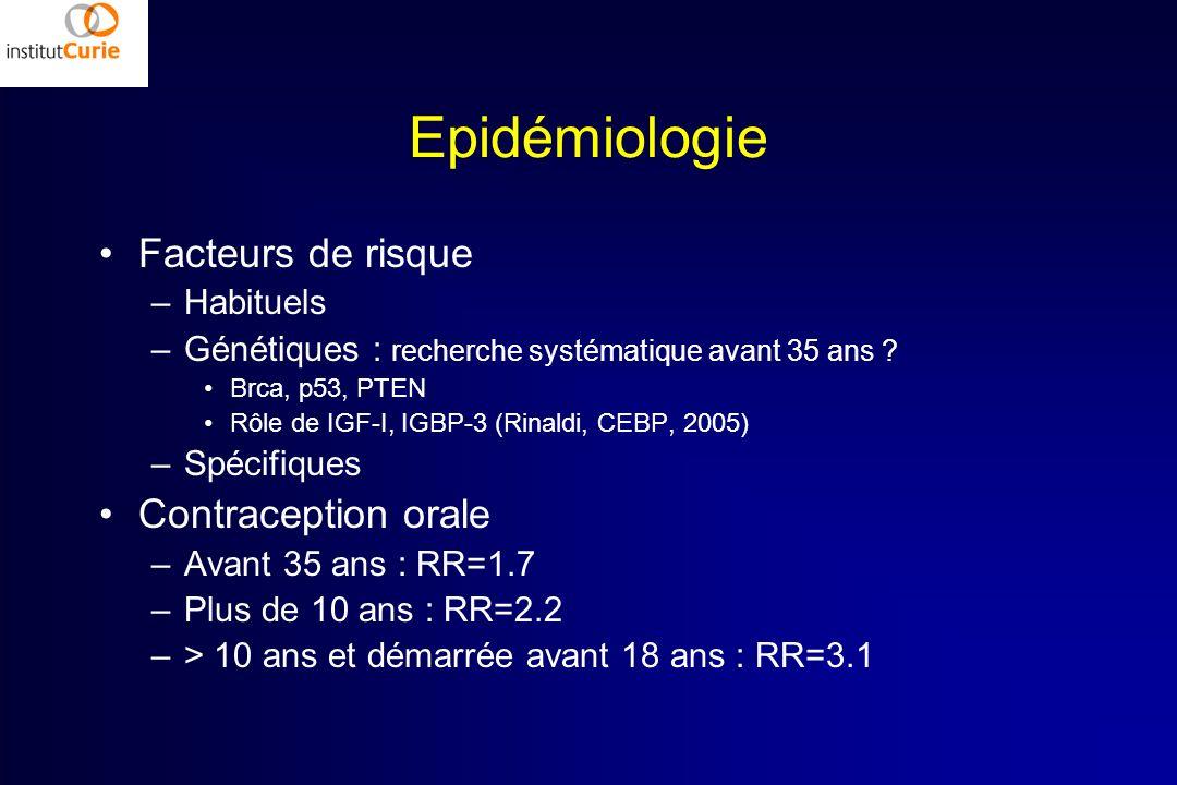 Epidémiologie Facteurs de risque Contraception orale Habituels
