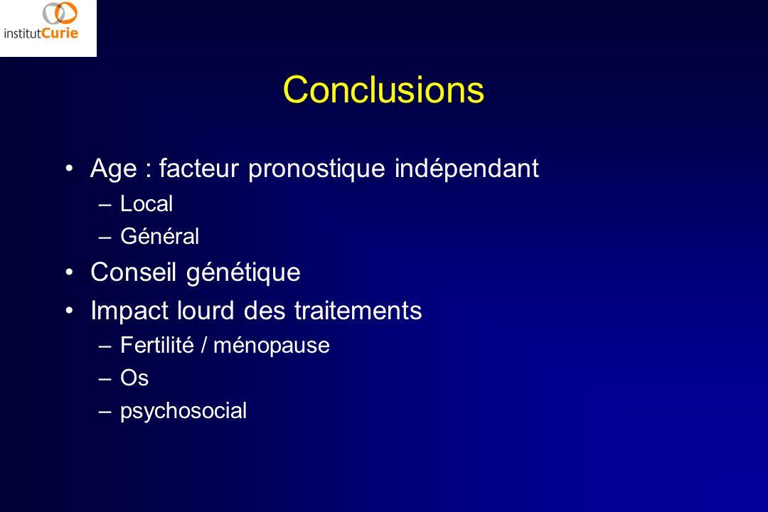 Conclusions Age : facteur pronostique indépendant Conseil génétique