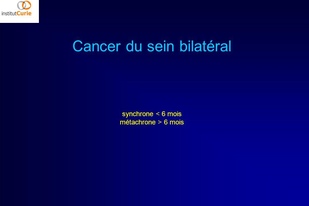 Cancer du sein bilatéral synchrone < 6 mois métachrone > 6 mois