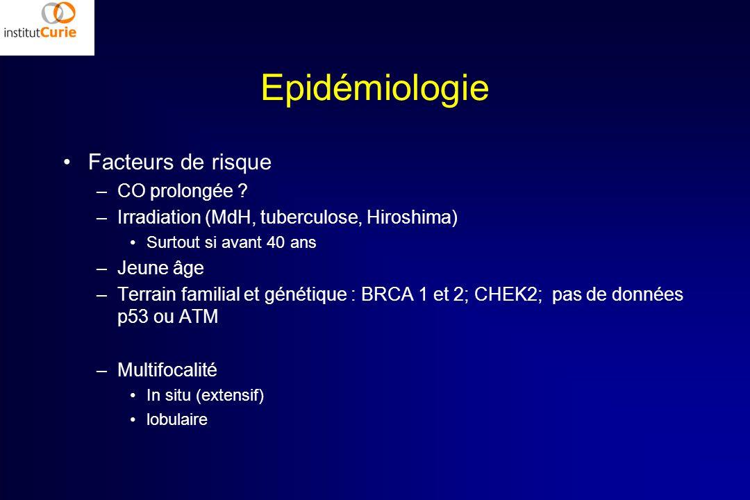 Epidémiologie Facteurs de risque CO prolongée