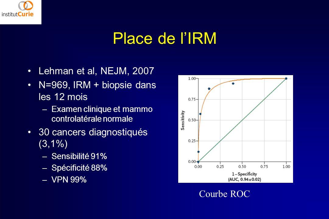 Place de l'IRM Lehman et al, NEJM, 2007