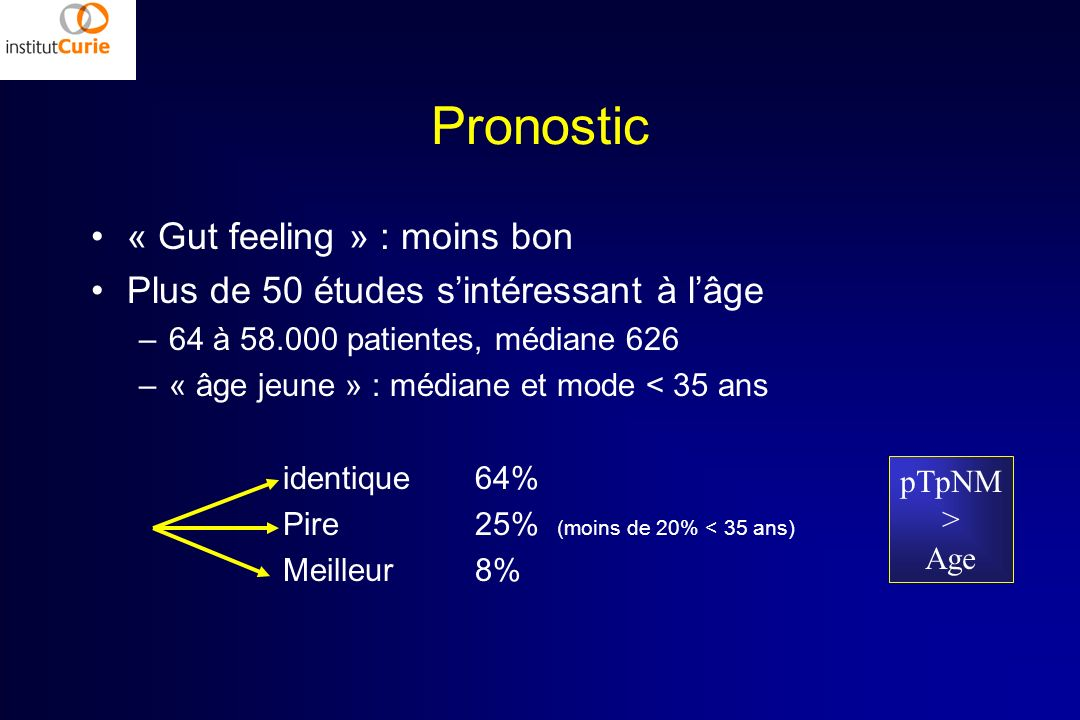 Pronostic « Gut feeling » : moins bon