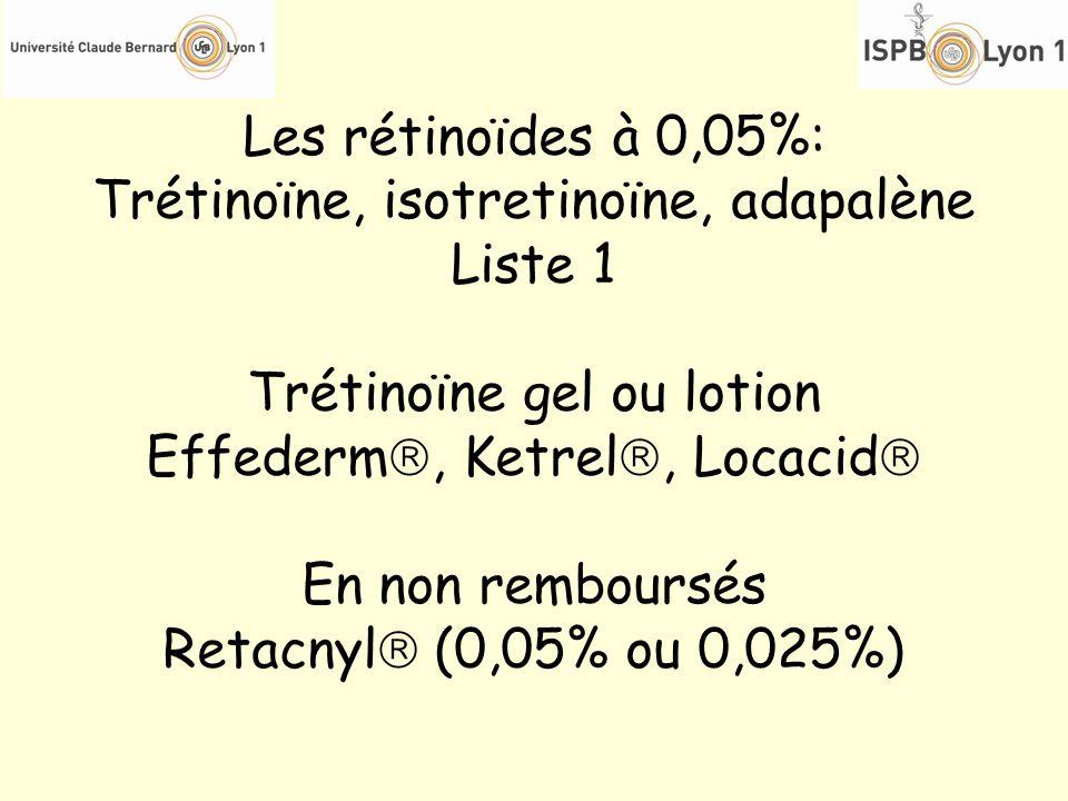 Trétinoïne, isotretinoïne, adapalène Liste 1 Trétinoïne gel ou lotion