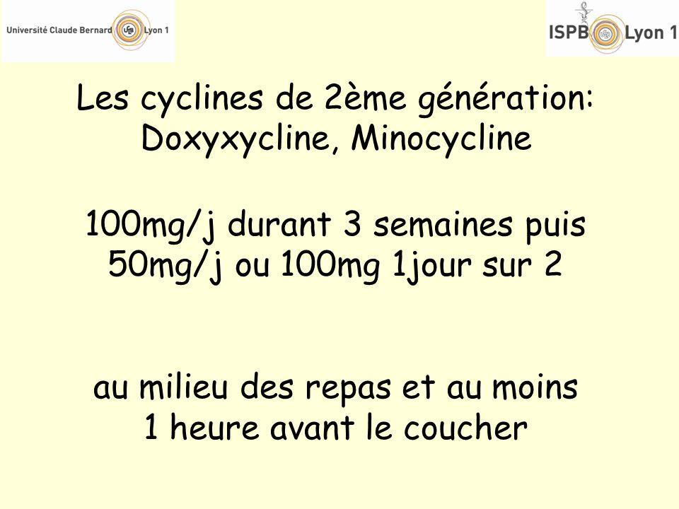 Les cyclines de 2ème génération: Doxyxycline, Minocycline