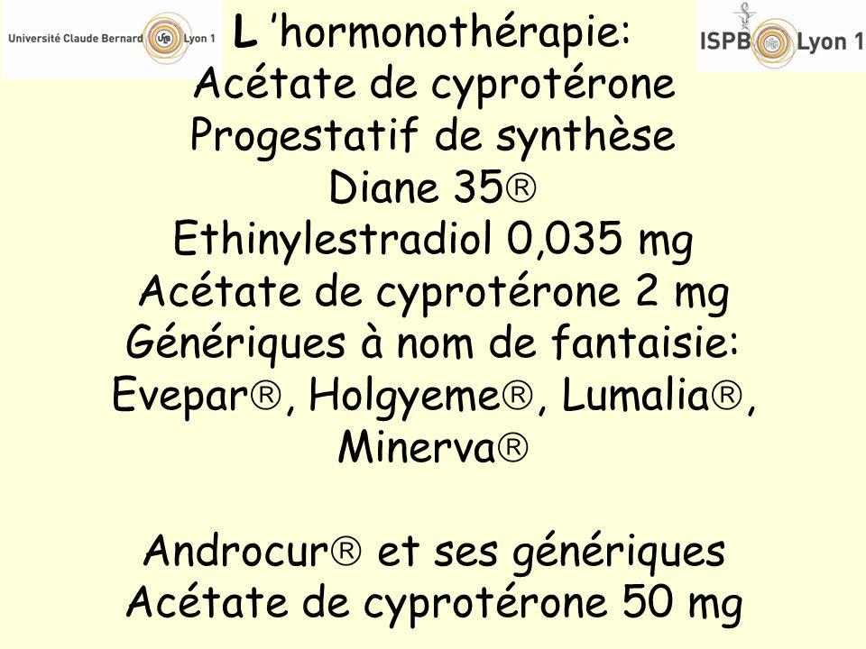 Acétate de cyprotérone Progestatif de synthèse Diane 35