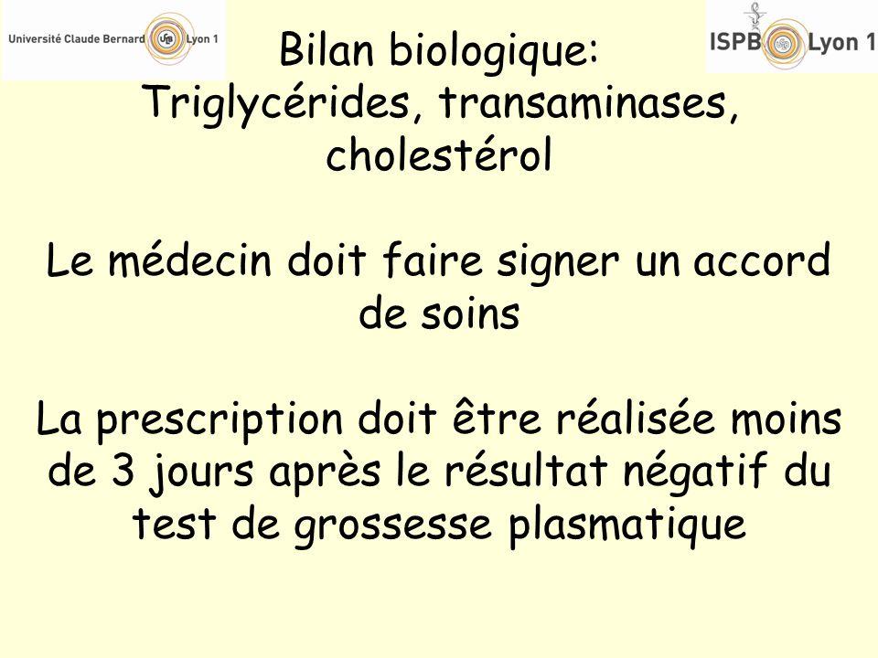Triglycérides, transaminases, cholestérol