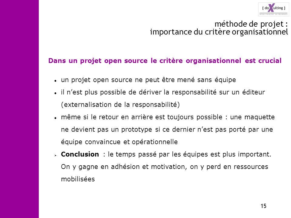 méthode de projet : importance du critère organisationnel