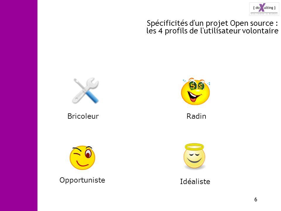Spécificités d un projet Open source : les 4 profils de l utilisateur volontaire