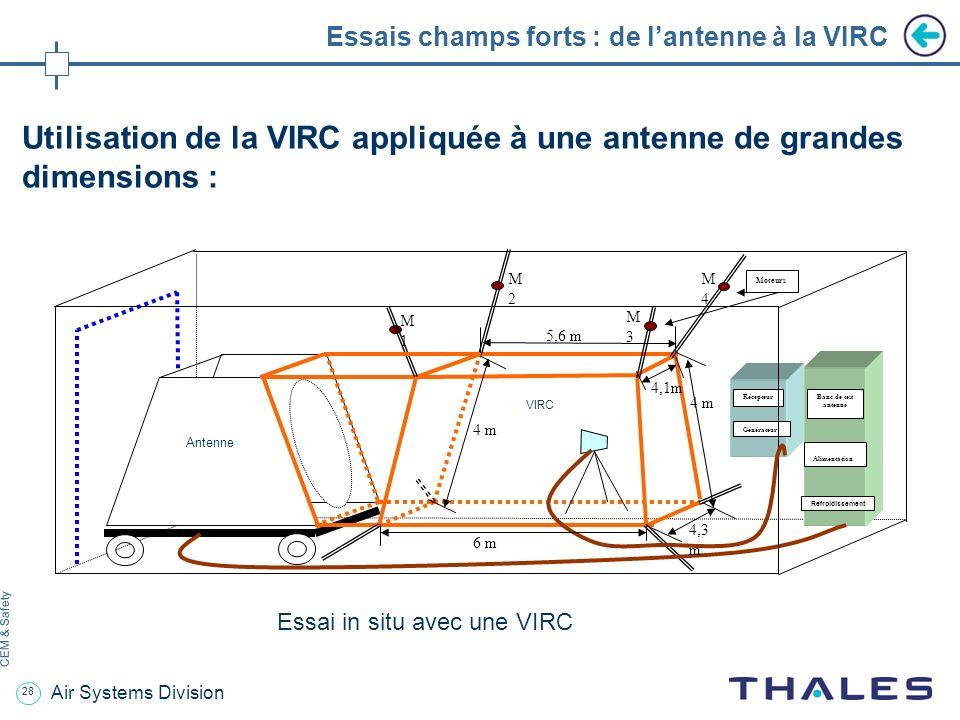 Essais champs forts : de l'antenne à la VIRC