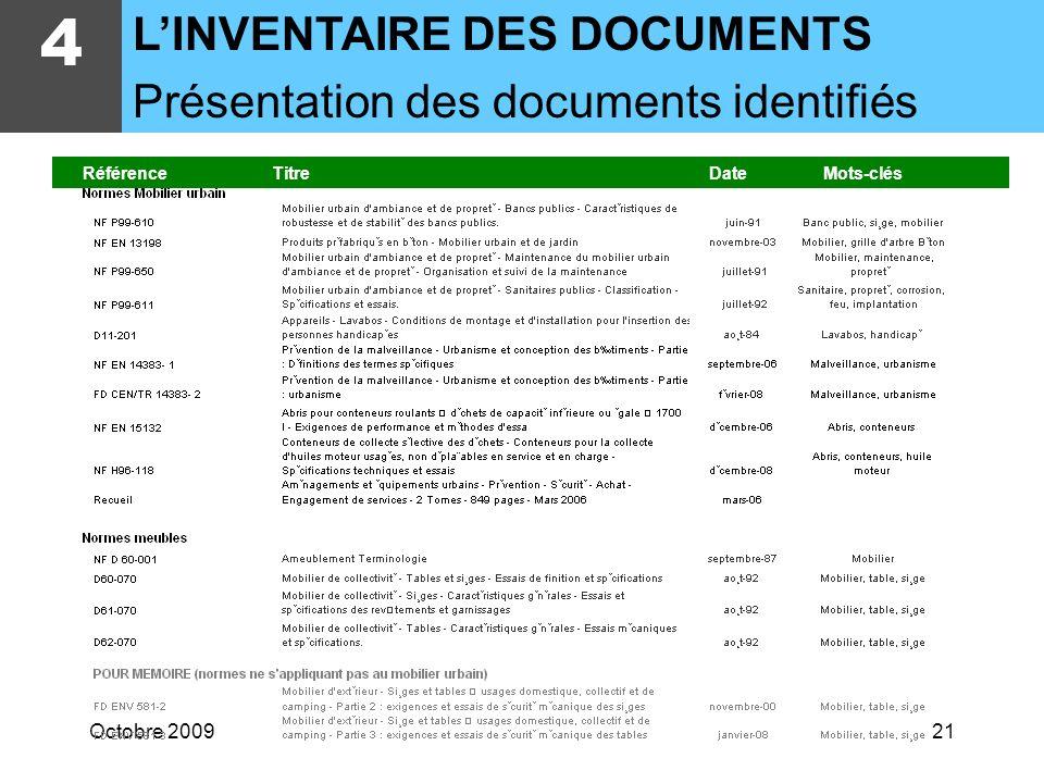 4 L'INVENTAIRE DES DOCUMENTS Présentation des documents identifiés