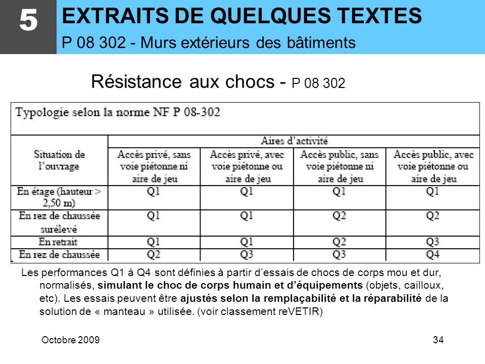 Résistance aux chocs - P 08 302