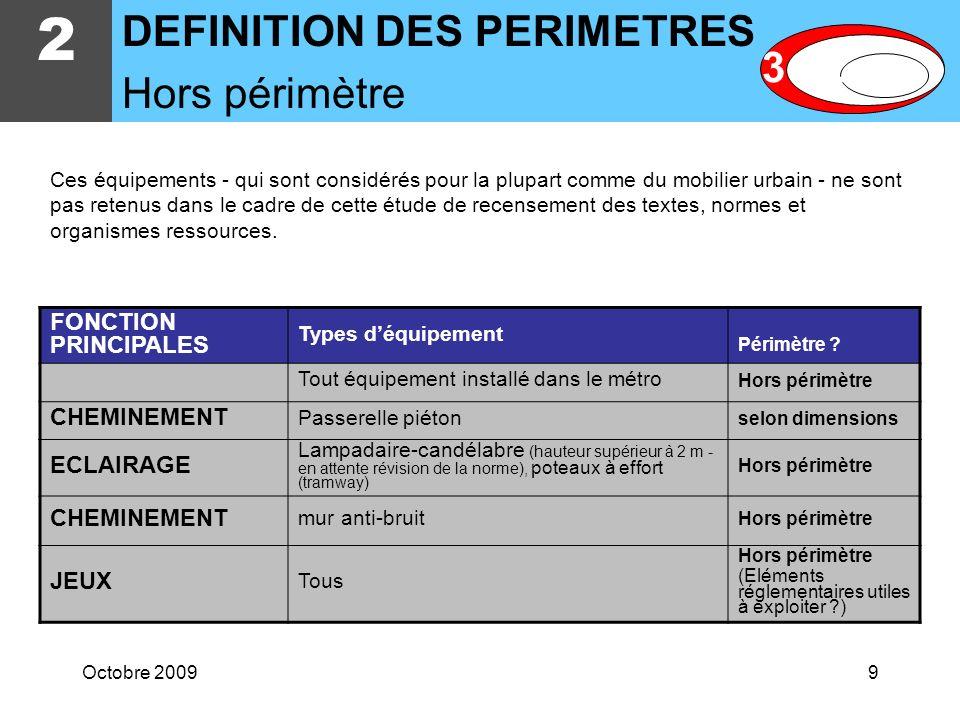 2 1 DEFINITION DES PERIMETRES Hors périmètre 3 2 FONCTION PRINCIPALES