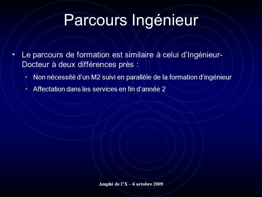 Parcours Ingénieur Le parcours de formation est similaire à celui d'Ingénieur-Docteur à deux différences près :
