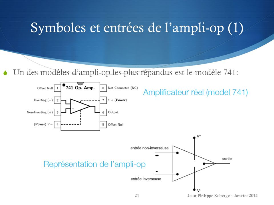 Symboles et entrées de l'ampli-op (1)