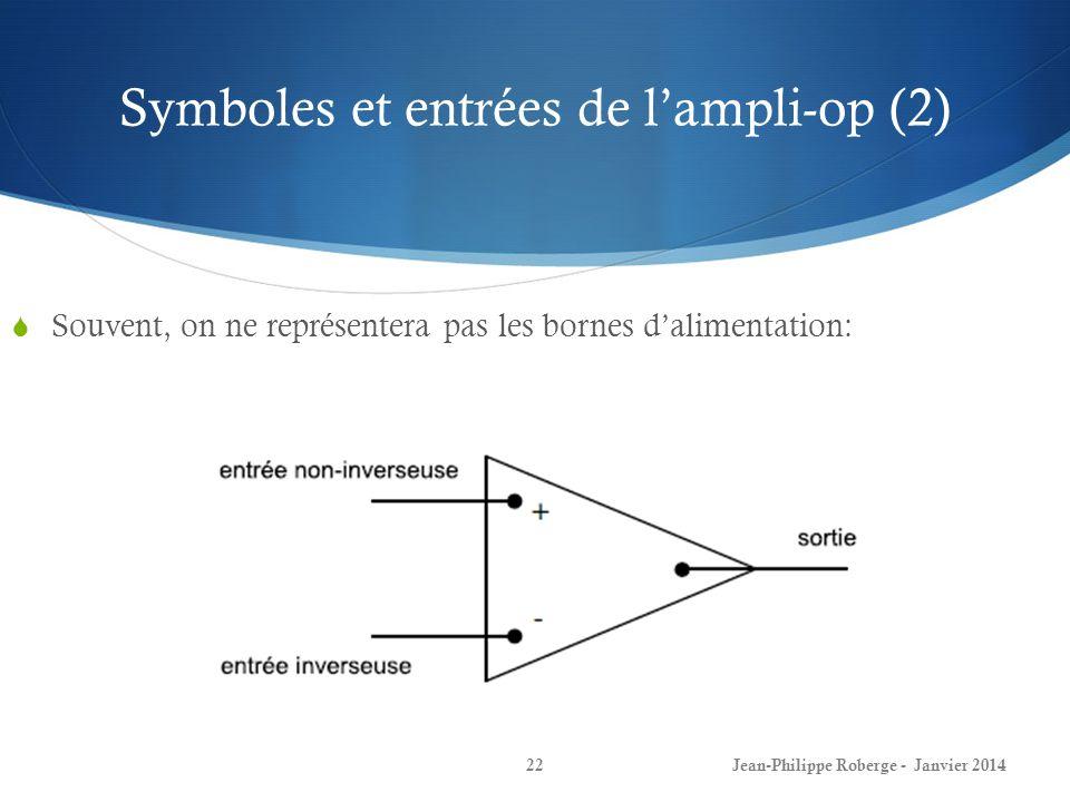 Symboles et entrées de l'ampli-op (2)