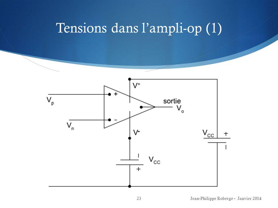Tensions dans l'ampli-op (1)