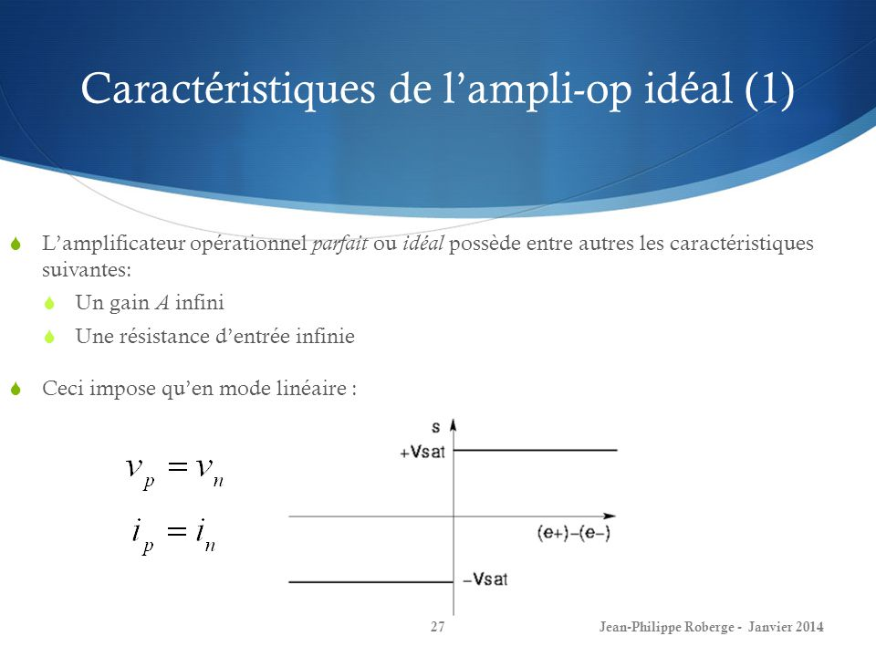 Caractéristiques de l'ampli-op idéal (1)