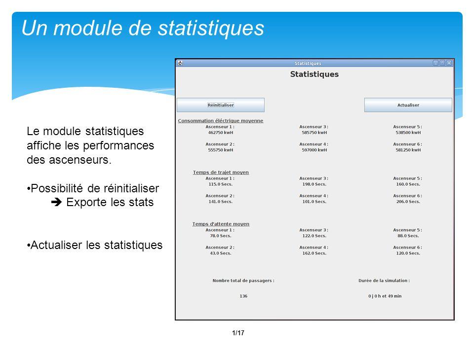 Un module de statistiques