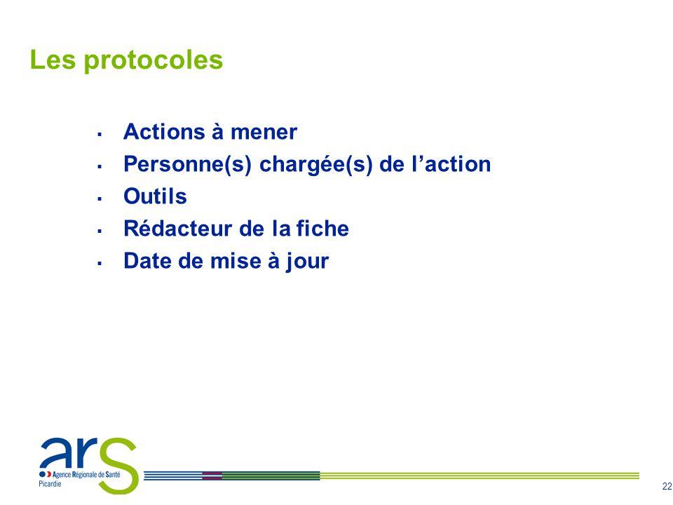 Les protocoles Actions à mener Personne(s) chargée(s) de l'action