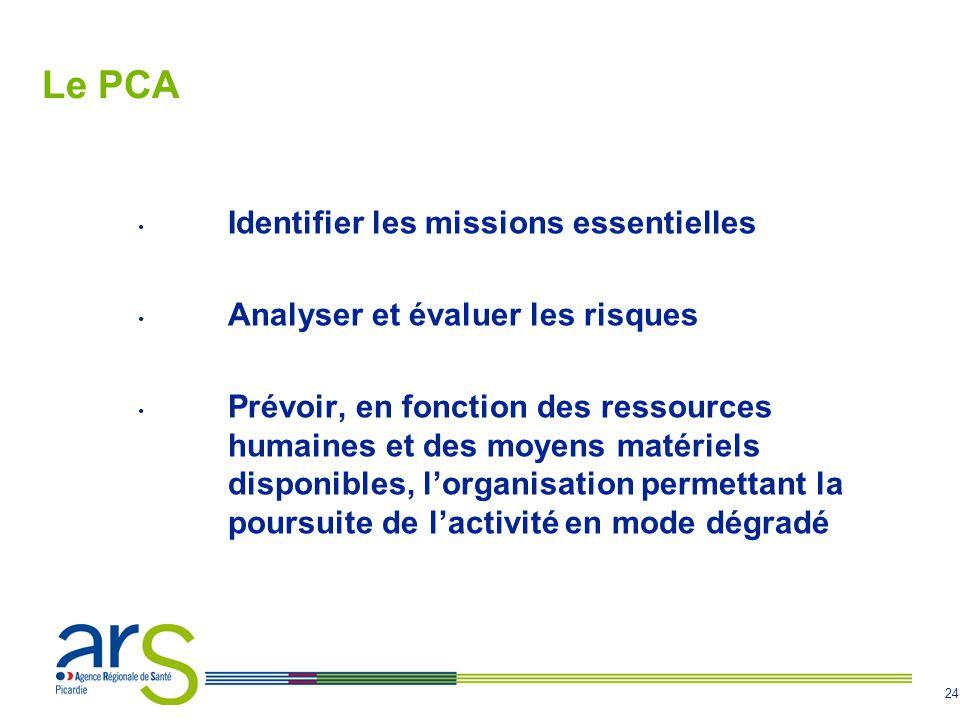 Le PCA Identifier les missions essentielles