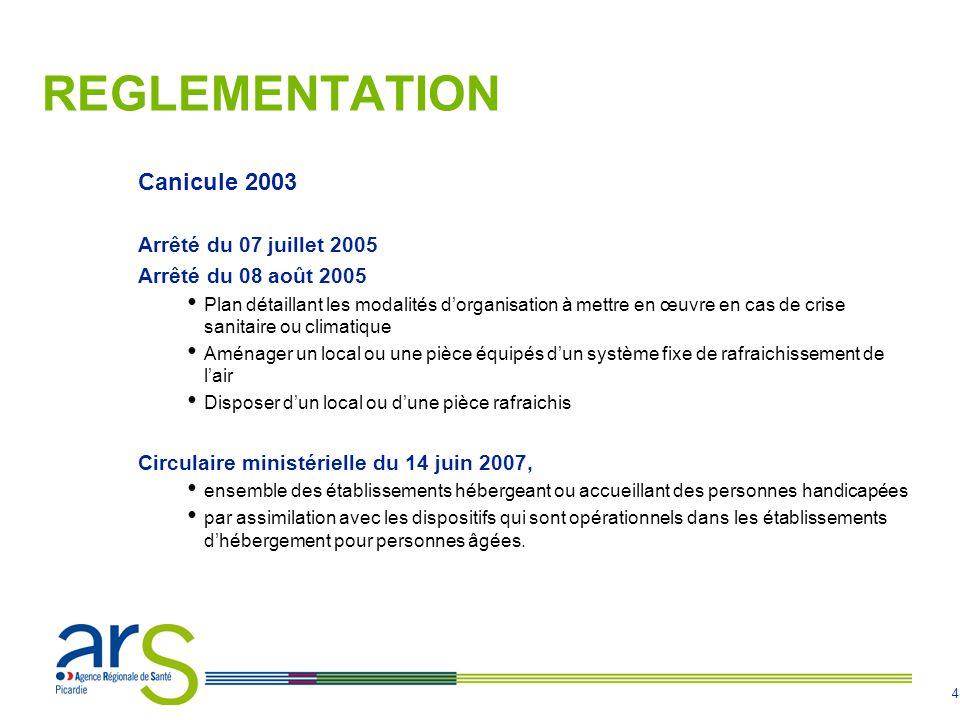 REGLEMENTATION Canicule 2003 Arrêté du 07 juillet 2005