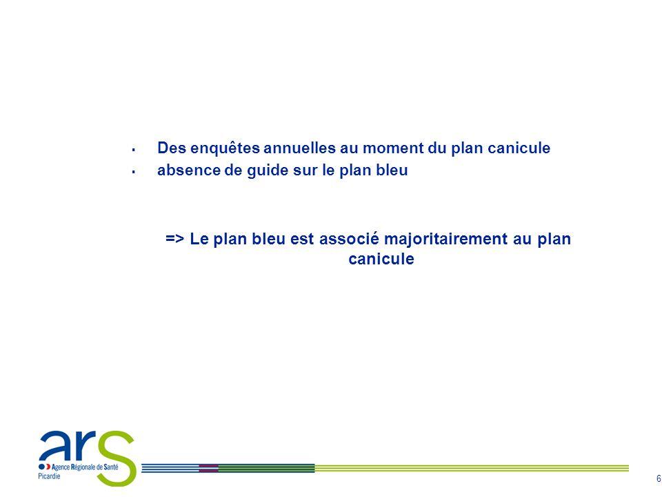 => Le plan bleu est associé majoritairement au plan canicule