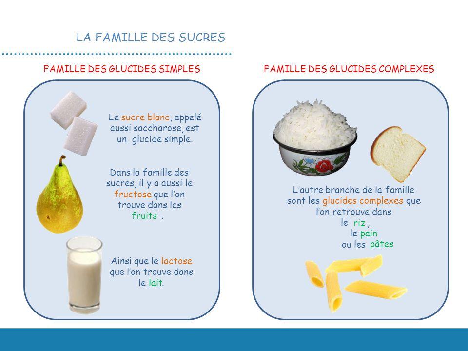 LA FAMILLE DES SUCRES Famille des glucides simples
