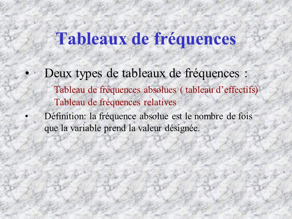 Tableaux de fréquences