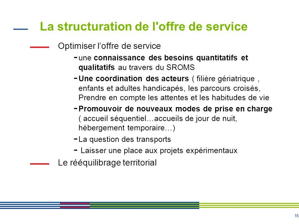 La structuration de l offre de service