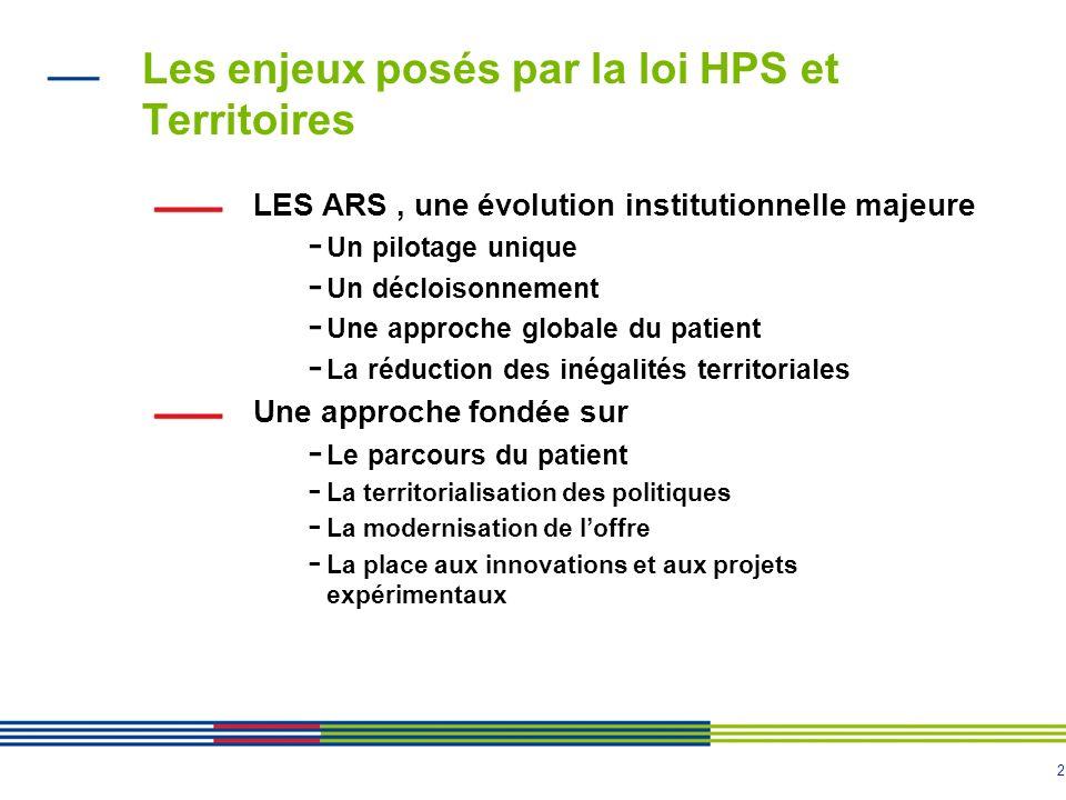 Les enjeux posés par la loi HPS et Territoires