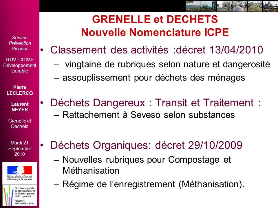 GRENELLE et DECHETS Nouvelle Nomenclature ICPE