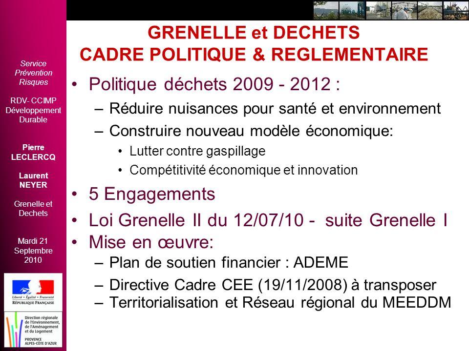 GRENELLE et DECHETS CADRE POLITIQUE & REGLEMENTAIRE