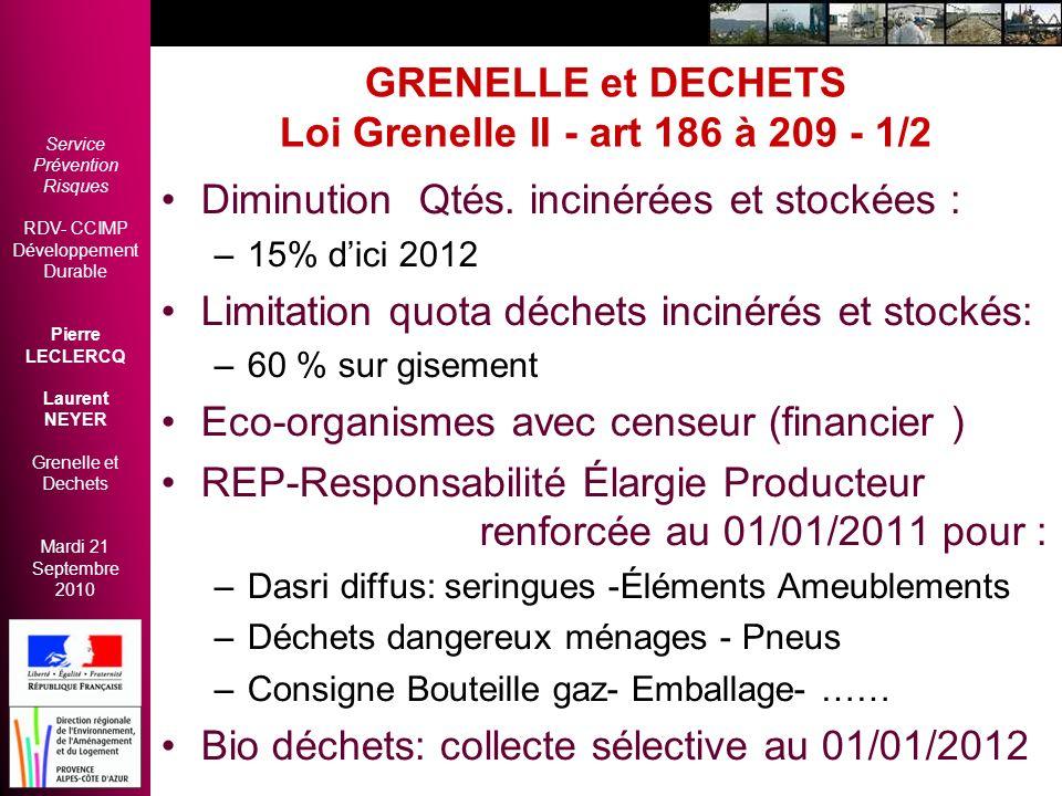 GRENELLE et DECHETS Loi Grenelle II - art 186 à 209 - 1/2