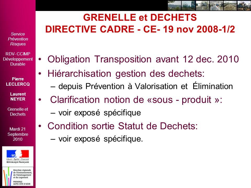 GRENELLE et DECHETS DIRECTIVE CADRE - CE- 19 nov 2008-1/2