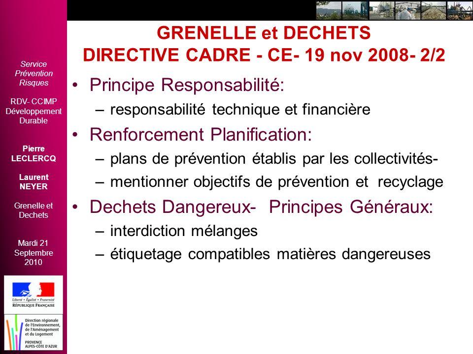 GRENELLE et DECHETS DIRECTIVE CADRE - CE- 19 nov 2008- 2/2