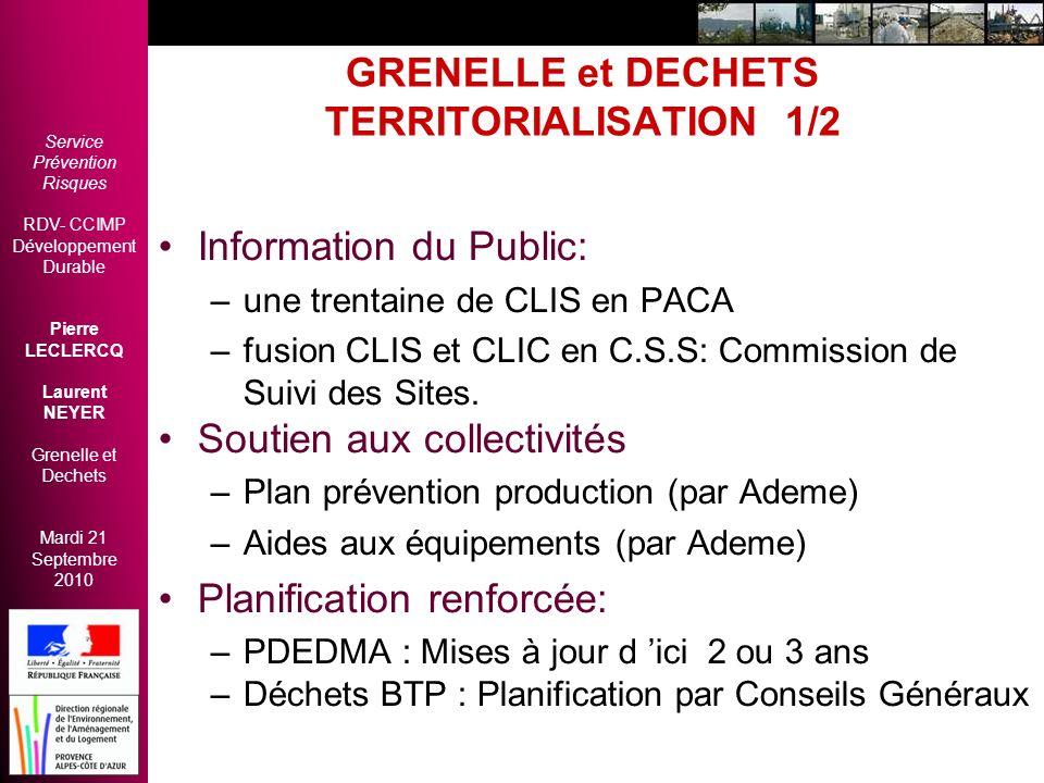 GRENELLE et DECHETS TERRITORIALISATION 1/2