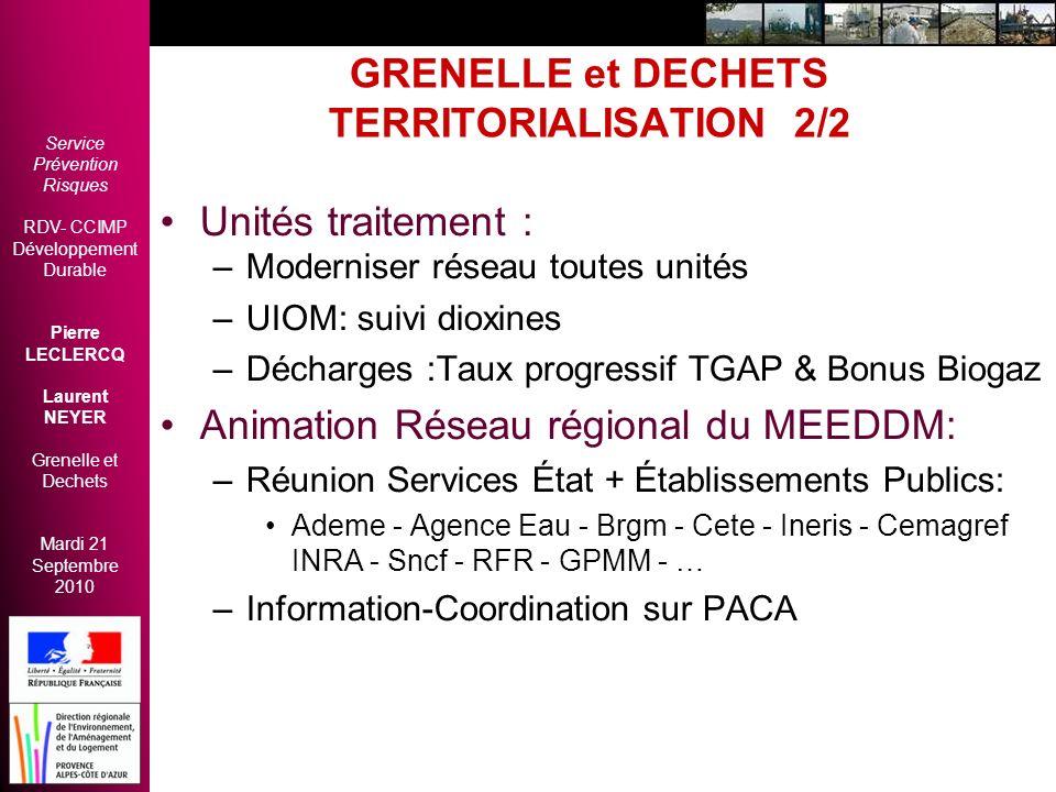 GRENELLE et DECHETS TERRITORIALISATION 2/2